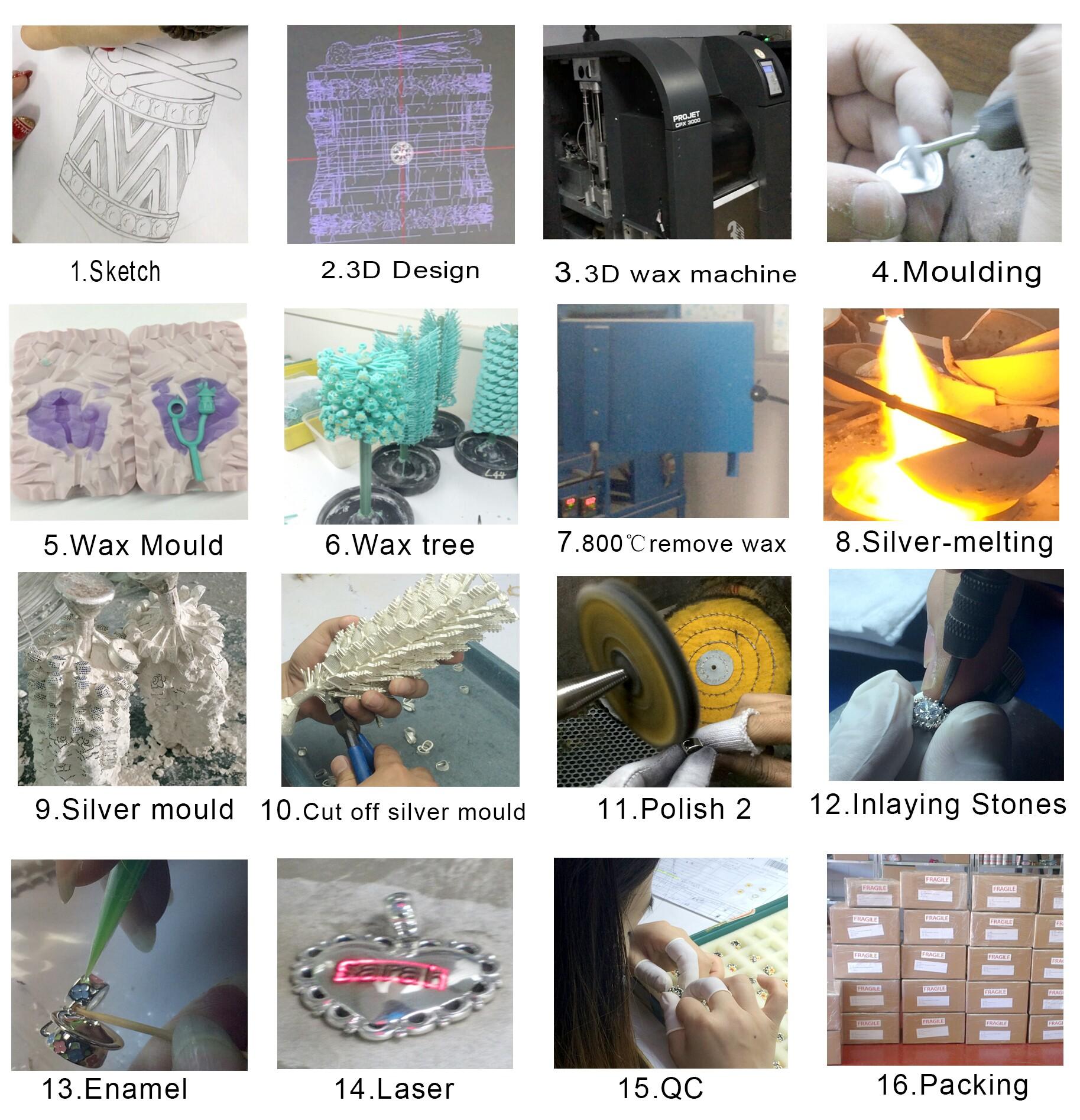 El proceso de artesanías