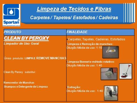 LIMPADOR DE TECIDOS CLEAN BY