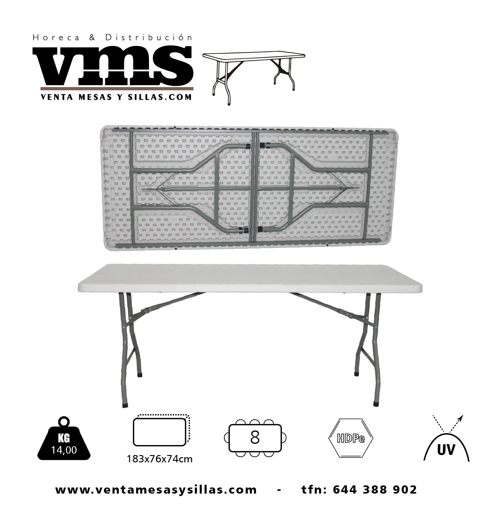Servicios de tiendas vms for Material de hosteleria